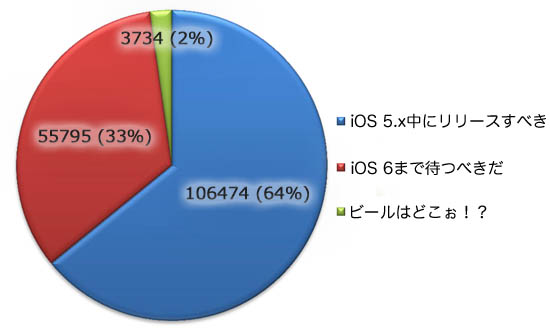 news-pod2g-ios51-jailbreak-20120503-2