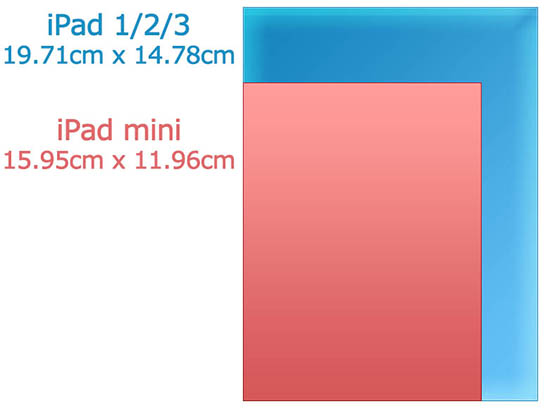 check-ipadmini-display-size-02