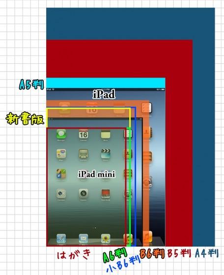comparison-ipadmini-display-size-vs-comic-book-size-02
