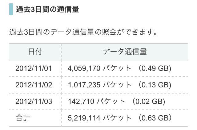 iphone5-softbank-1gb-3days-network-speed-restriction-04