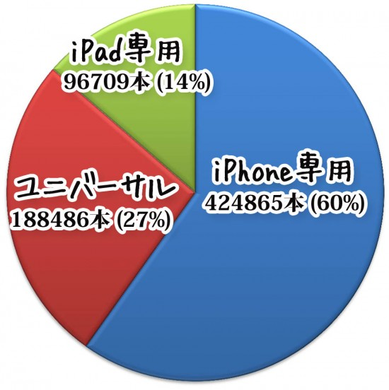 appstore-japan-hits-apps-analysis-2012-12-22-02