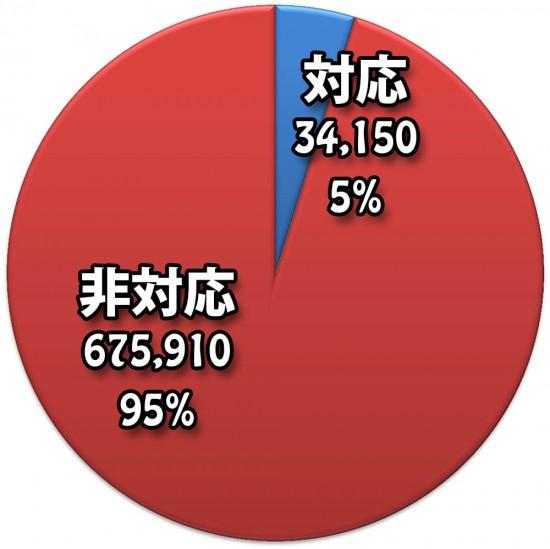 appstore-japan-support-gamecenter-percentage-2012-12-26-02