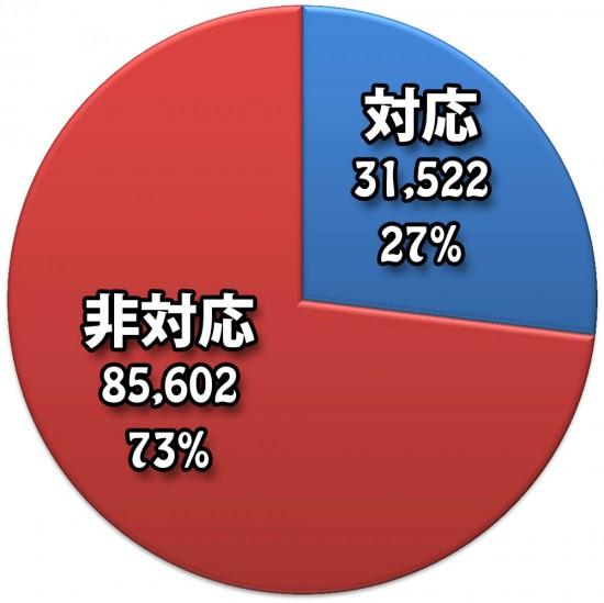 appstore-japan-support-gamecenter-percentage-2012-12-26-04
