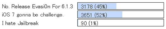 ios613-jailbreak-or-ios7-jailbreak-20130326-pod2g-02