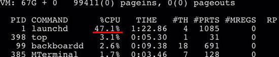pangu-for-ios8-jailbreak-cpu-usage-100percent-02