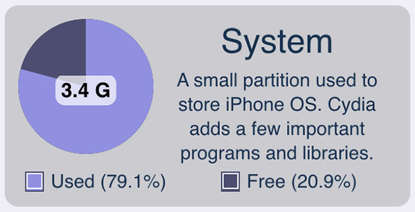 ios9-pangu-jailbreak-system-partition-applications-dir-03