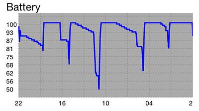 jbapp-batteryusageenhancer-05