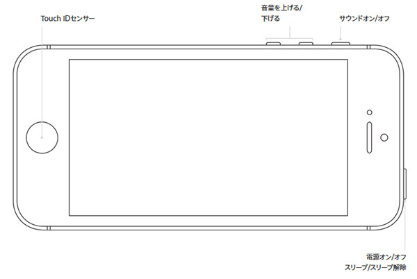 iphonese-vs-5s-6s-6splus-price-battery-spec-03