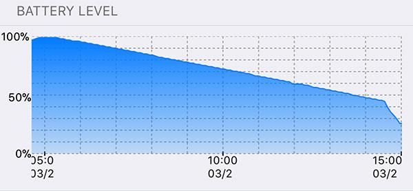 beta-cocoatop-v202-for-ios11-fix-batterydrain-4